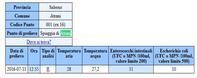 dati arpac luglio 2016
